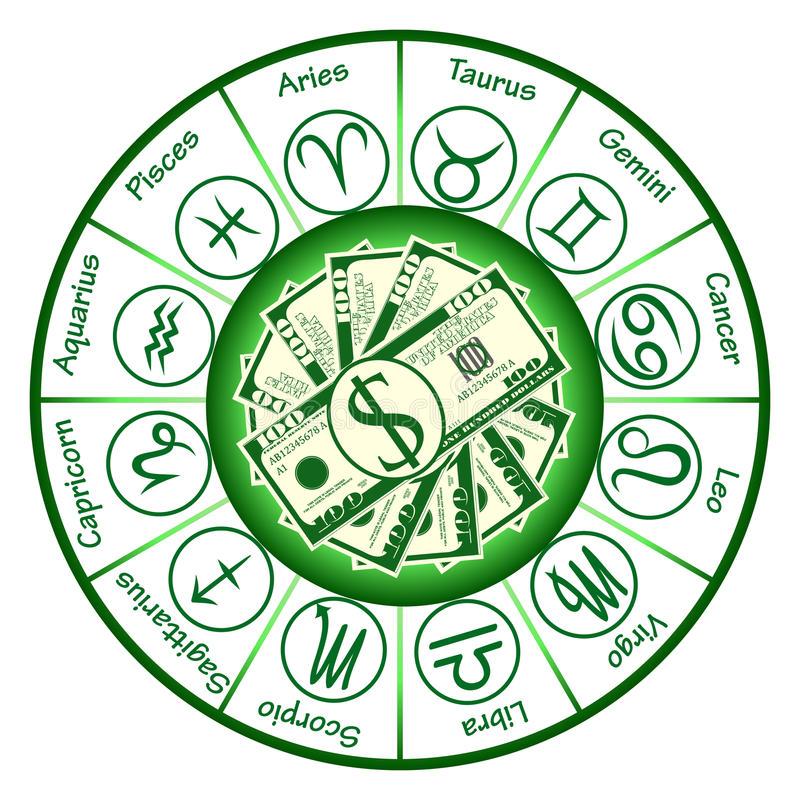 Karjeros / Finansų horoskopas